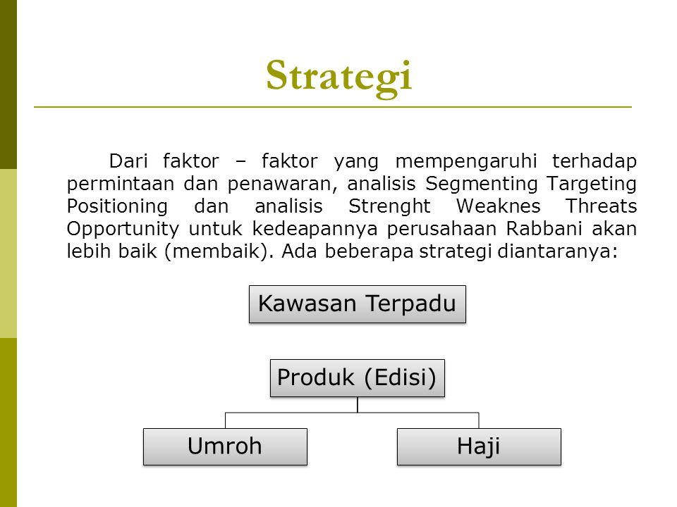 Strategi Kawasan Terpadu Produk (Edisi) Umroh Haji