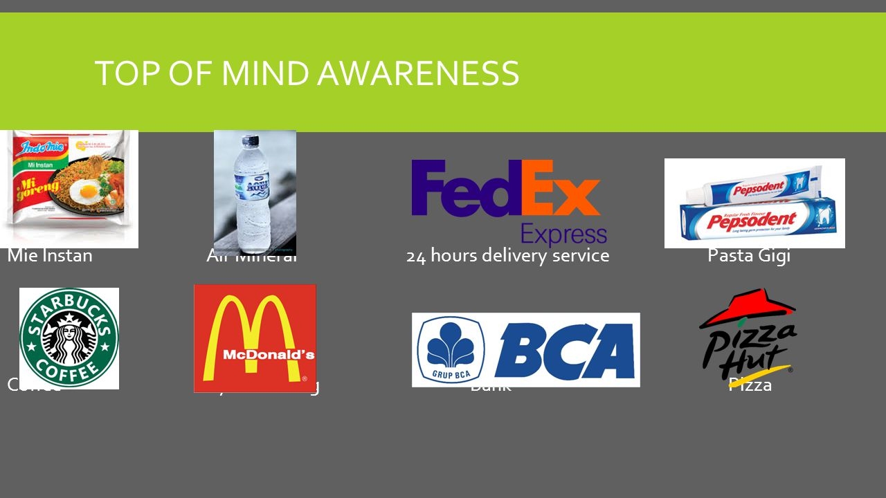 top of mind awareness Mie Instan Air Mineral 24 hours delivery service Pasta Gigi Coffee Ayam Goreng Bank Pizza