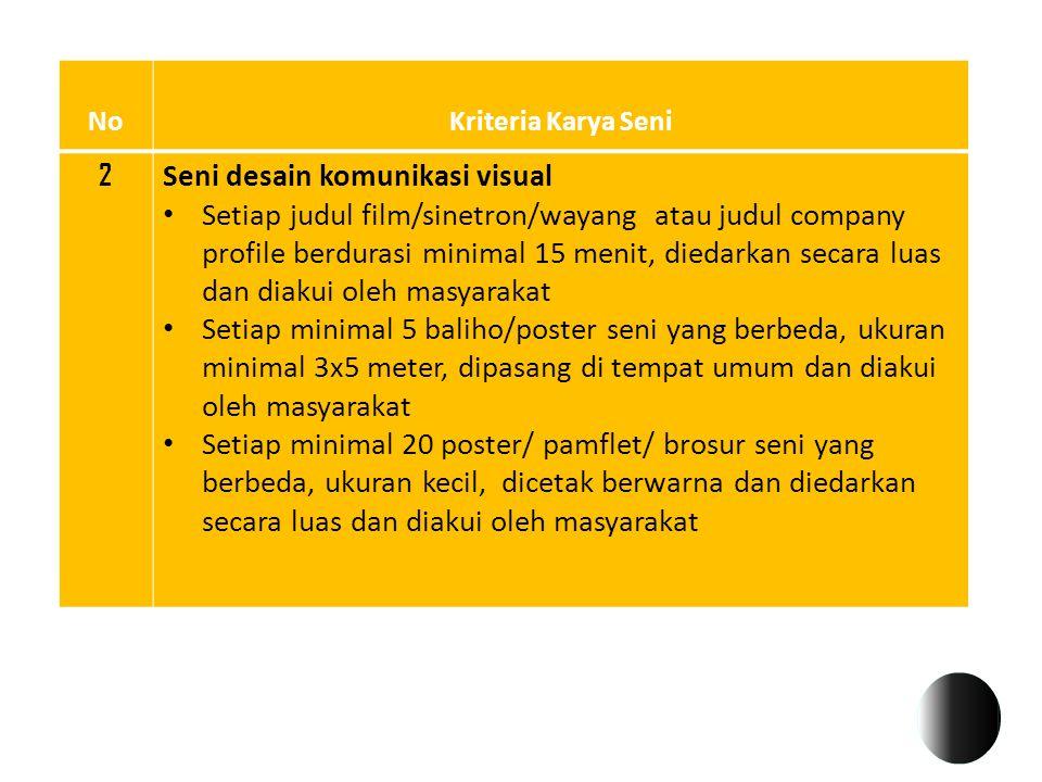Seni desain komunikasi visual