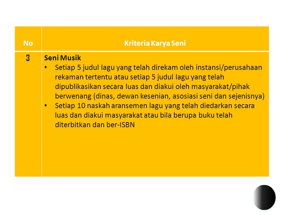 No Kriteria Karya Seni. 3. Seni Musik.