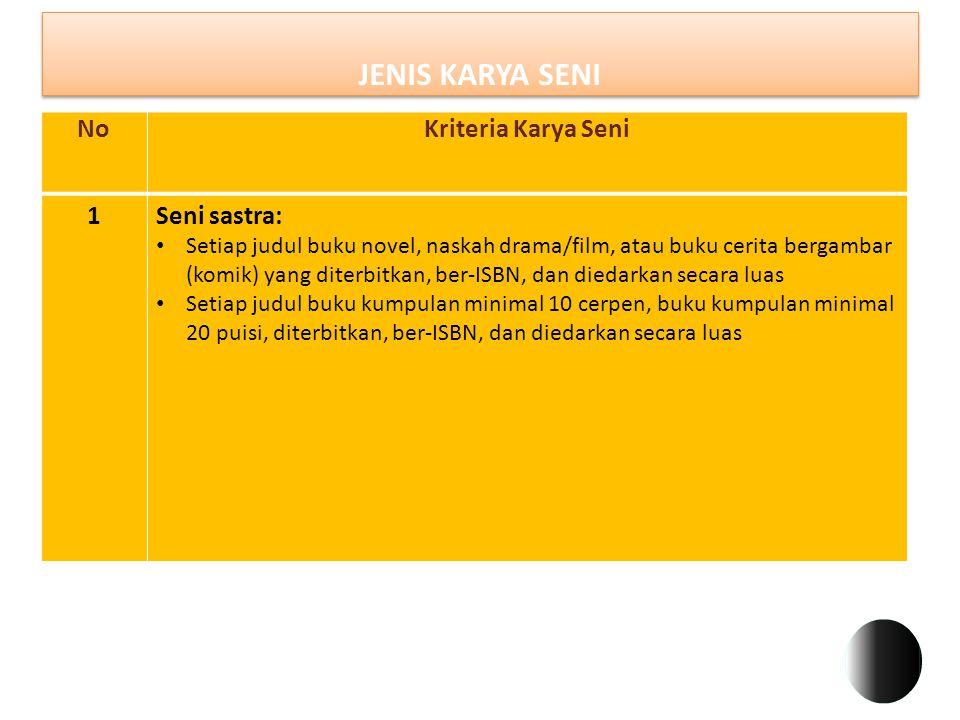 JENIS KARYA SENI No Kriteria Karya Seni 1 Seni sastra: