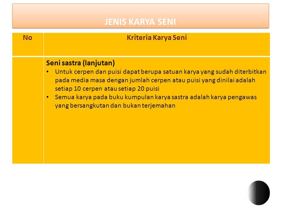 JENIS KARYA SENI No Kriteria Karya Seni Seni sastra (lanjutan)