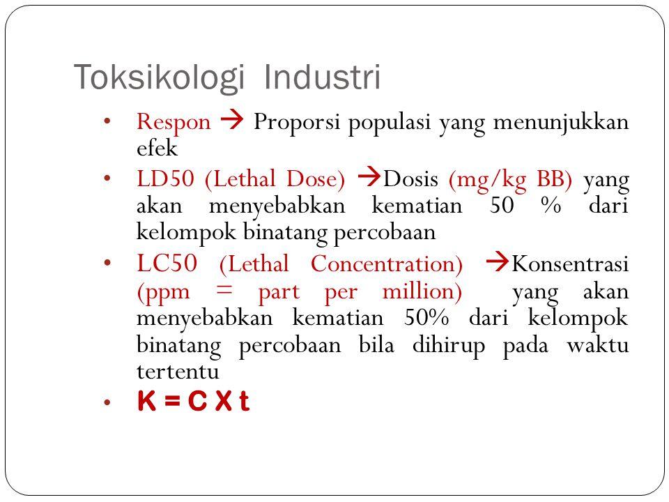 Toksikologi Industri Respon  Proporsi populasi yang menunjukkan efek.