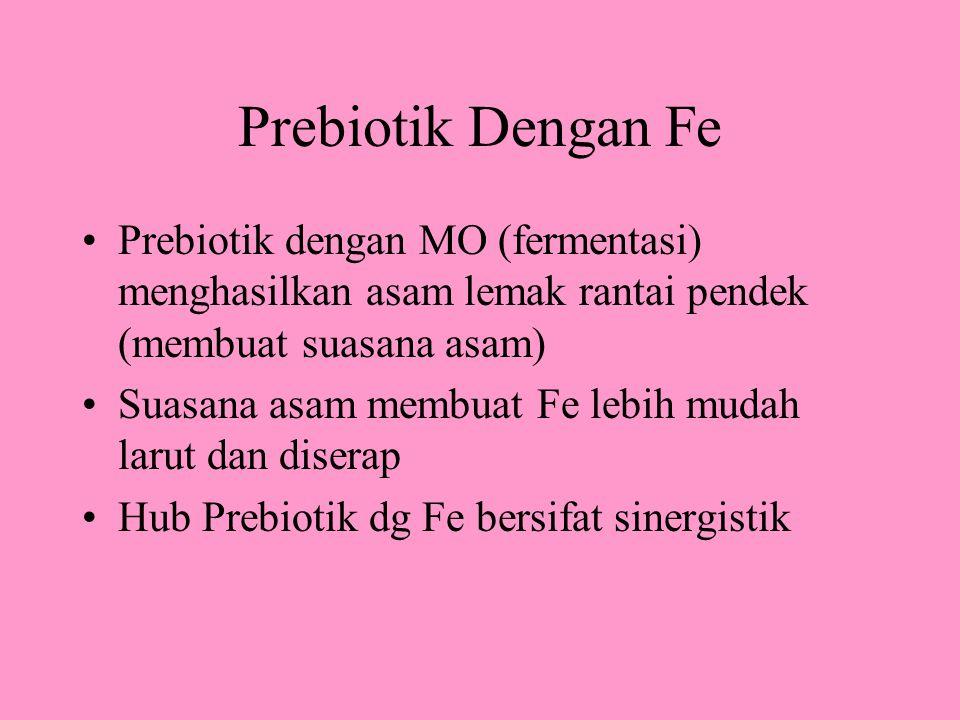 Prebiotik Dengan Fe Prebiotik dengan MO (fermentasi) menghasilkan asam lemak rantai pendek (membuat suasana asam)