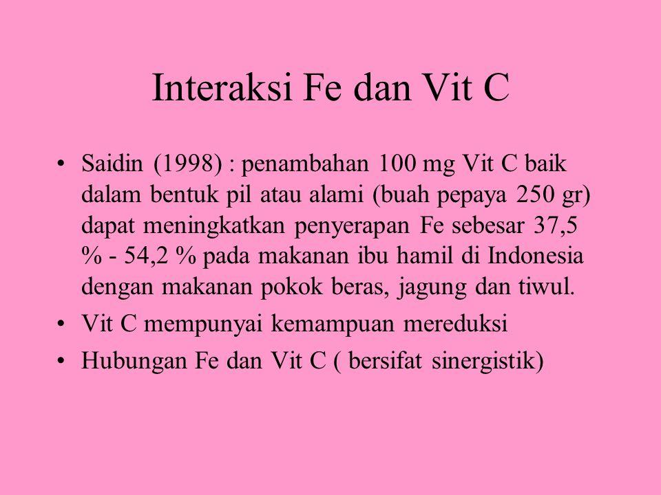 Interaksi Fe dan Vit C