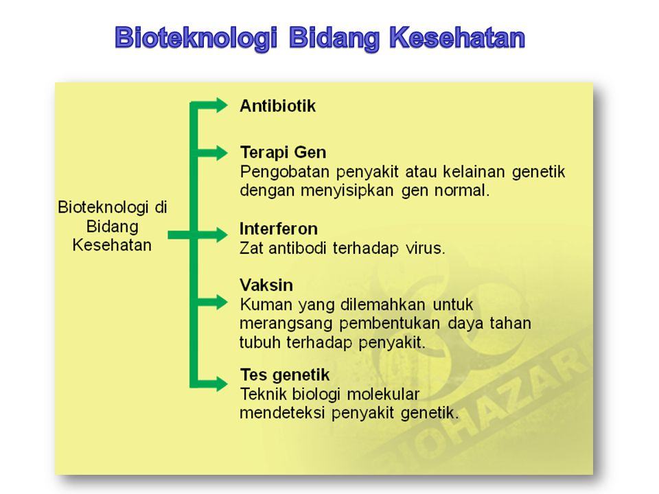 Bioteknologi Bidang Kesehatan