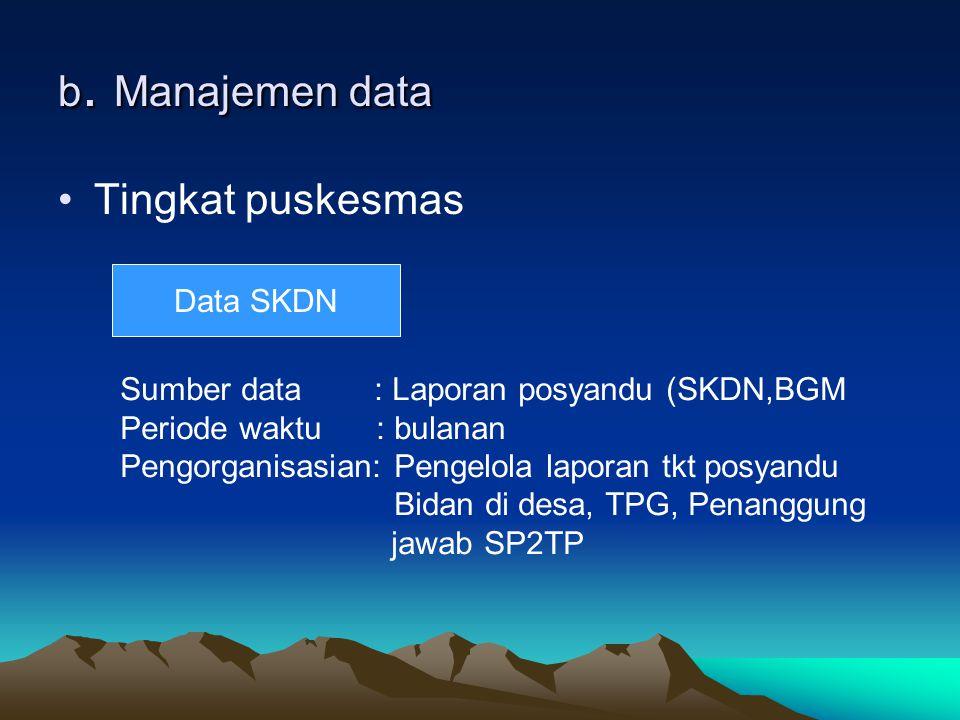b. Manajemen data Tingkat puskesmas Data SKDN
