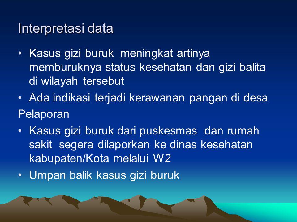 Interpretasi data Kasus gizi buruk meningkat artinya memburuknya status kesehatan dan gizi balita di wilayah tersebut.