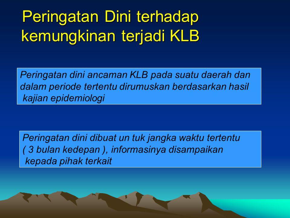 Peringatan Dini terhadap kemungkinan terjadi KLB