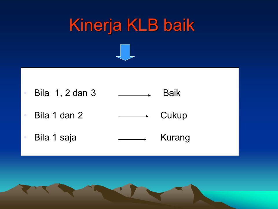 Kinerja KLB baik Bila 1, 2 dan 3 Baik Bila 1 dan 2 Cukup
