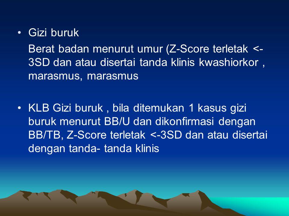 Gizi buruk Berat badan menurut umur (Z-Score terletak <-3SD dan atau disertai tanda klinis kwashiorkor , marasmus, marasmus.