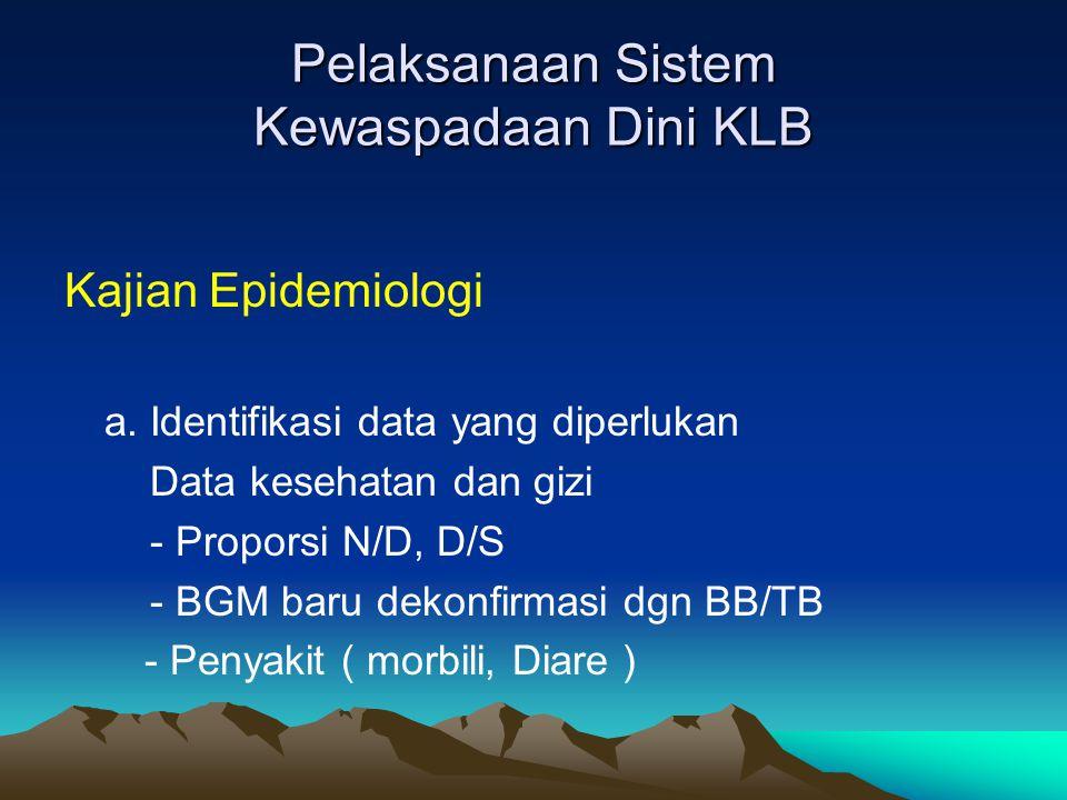 Pelaksanaan Sistem Kewaspadaan Dini KLB