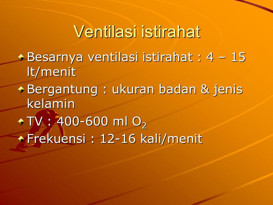 Ventilasi istirahat Besarnya ventilasi istirahat : 4 – 15 lt/menit