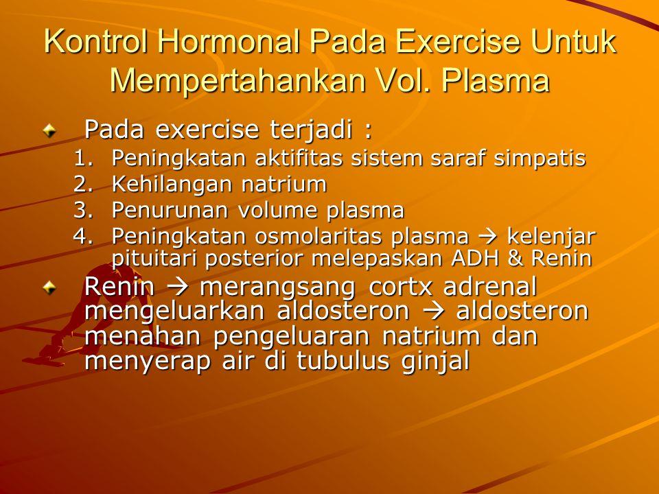 Kontrol Hormonal Pada Exercise Untuk Mempertahankan Vol. Plasma