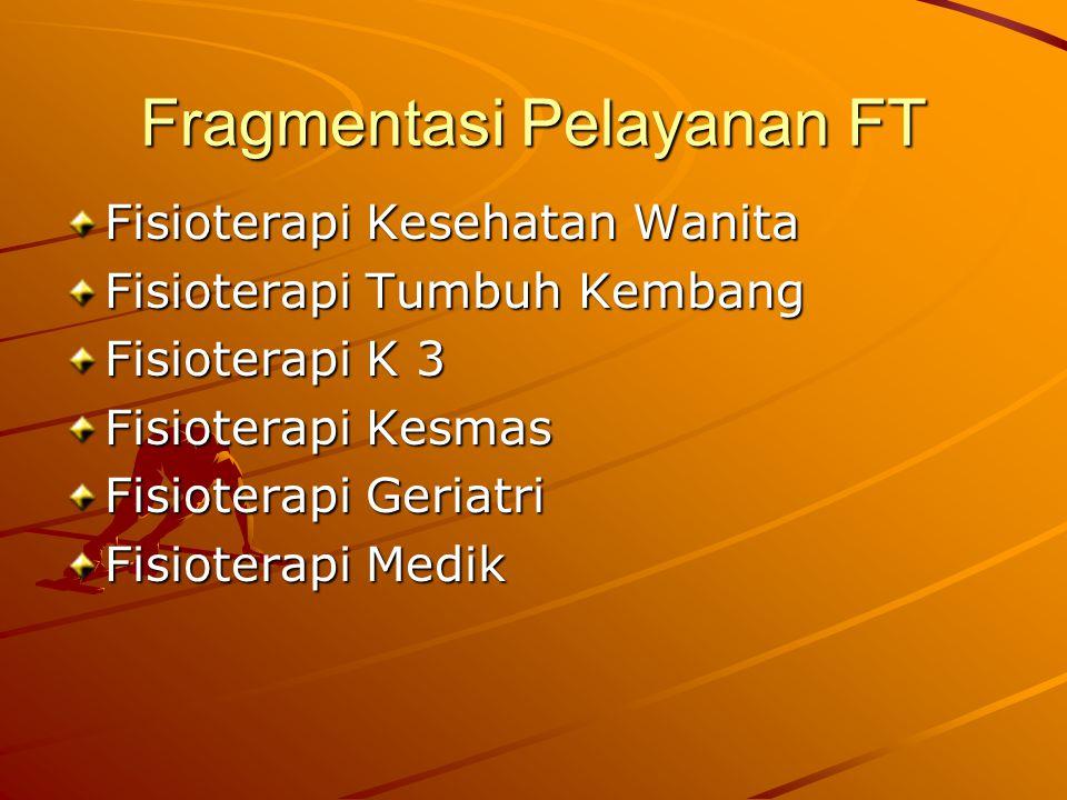 Fragmentasi Pelayanan FT
