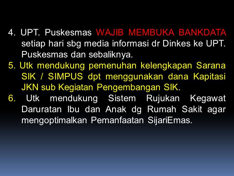 4. UPT. Puskesmas WAJIB MEMBUKA BANKDATA setiap hari sbg media informasi dr Dinkes ke UPT. Puskesmas dan sebaliknya.