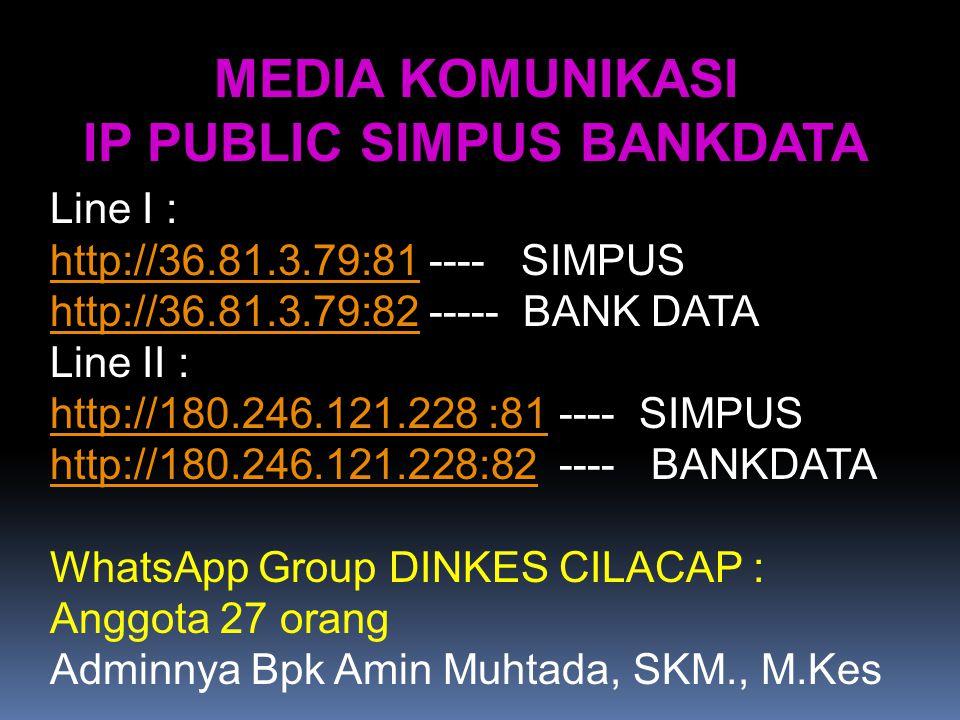 IP PUBLIC SIMPUS BANKDATA