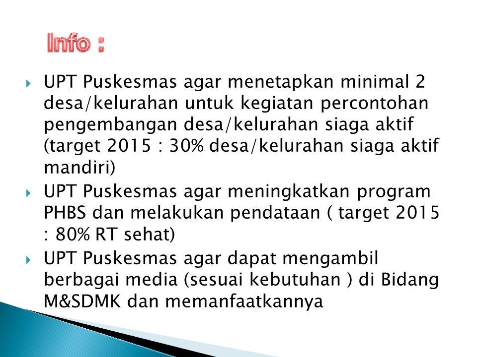 Info :