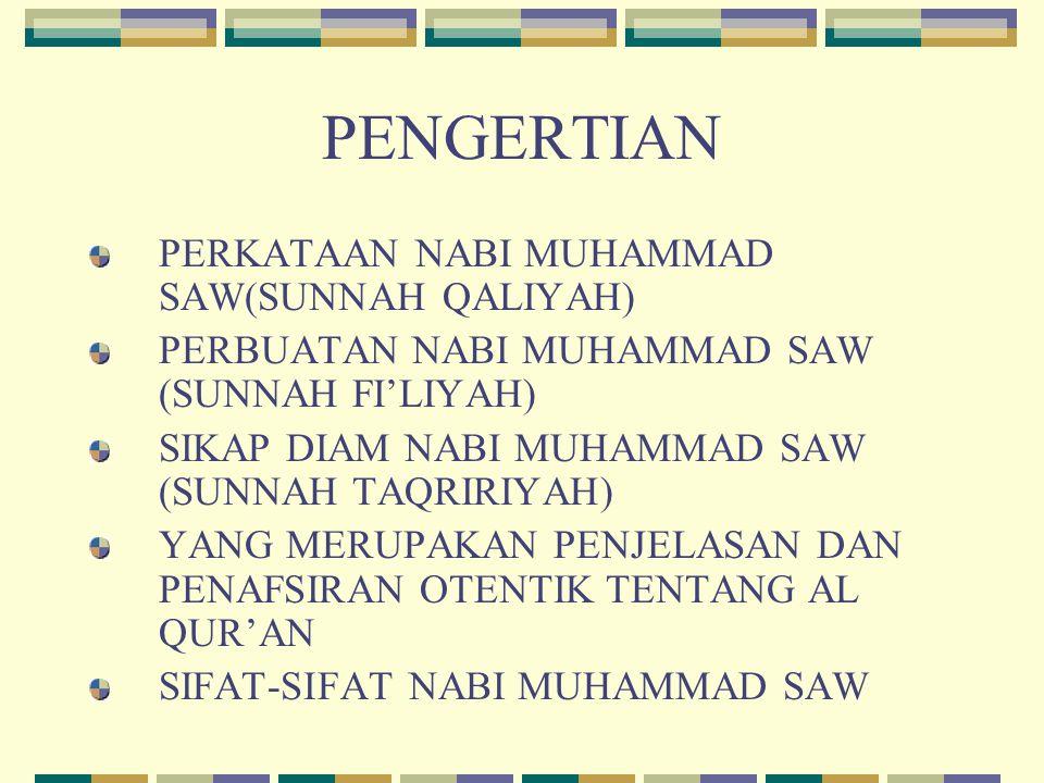 PENGERTIAN PERKATAAN NABI MUHAMMAD SAW(SUNNAH QALIYAH)