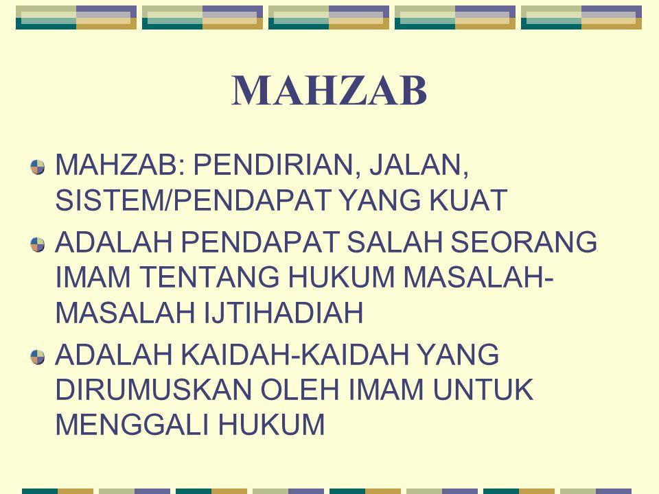 MAHZAB MAHZAB: PENDIRIAN, JALAN, SISTEM/PENDAPAT YANG KUAT
