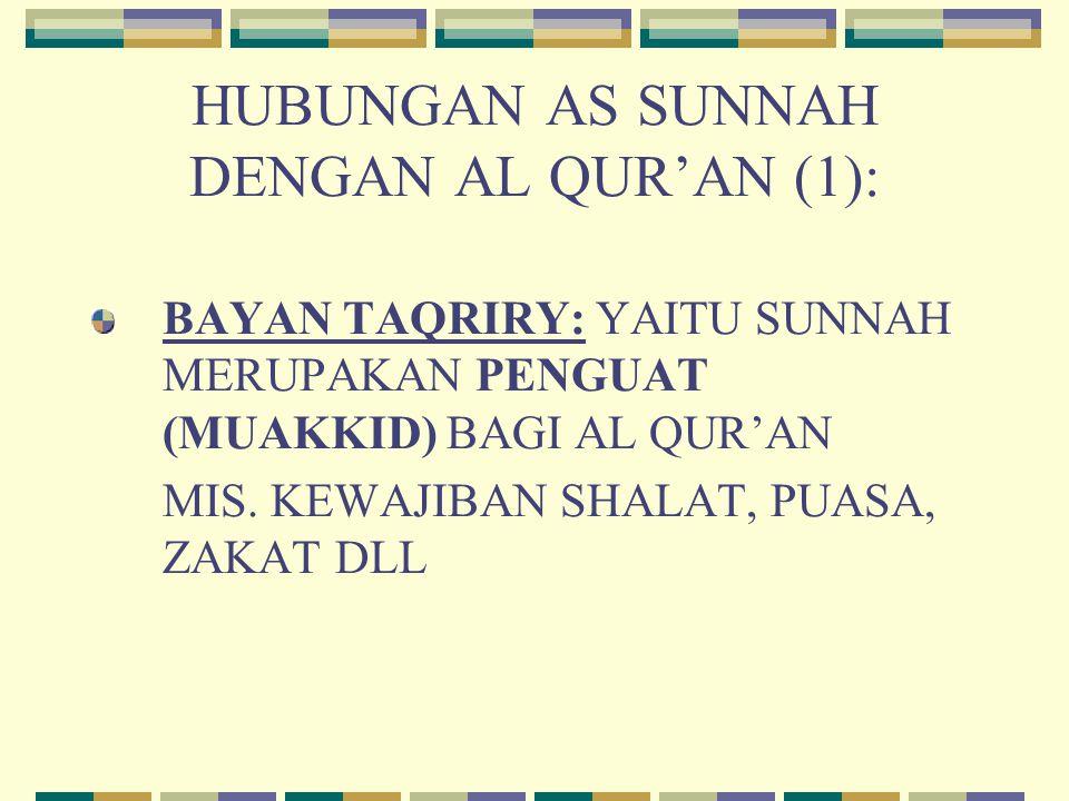 HUBUNGAN AS SUNNAH DENGAN AL QUR'AN (1):