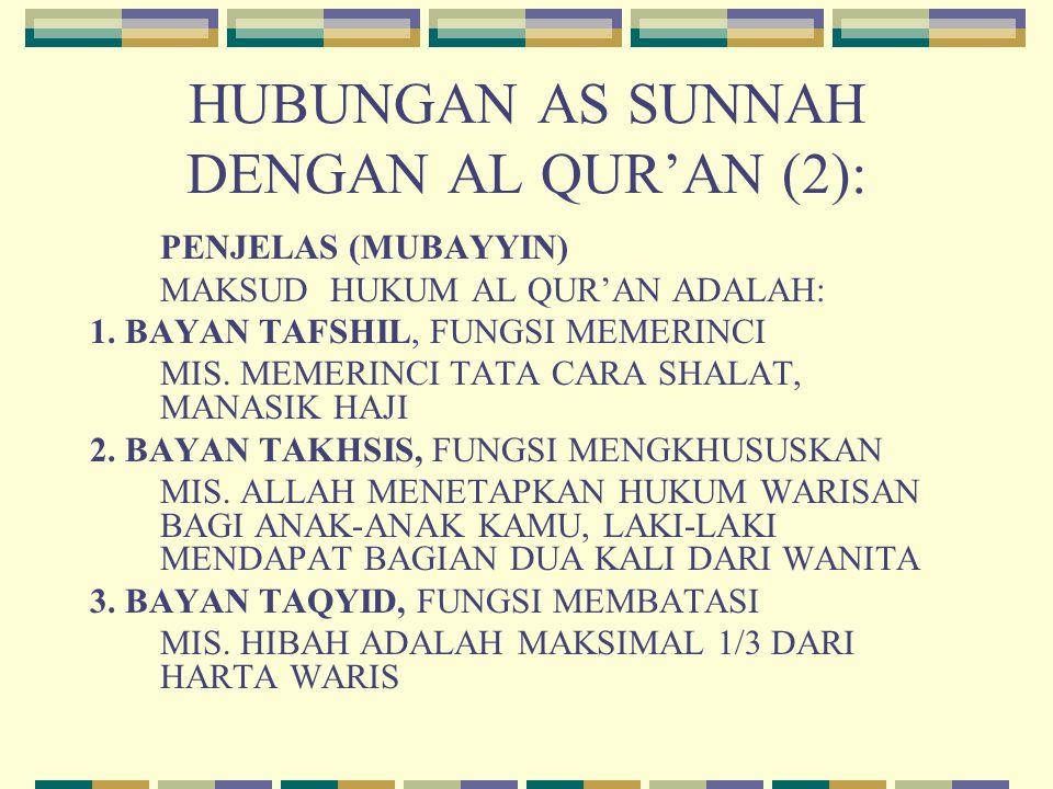 HUBUNGAN AS SUNNAH DENGAN AL QUR'AN (2):