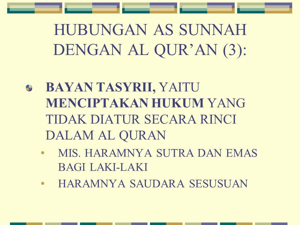 HUBUNGAN AS SUNNAH DENGAN AL QUR'AN (3):