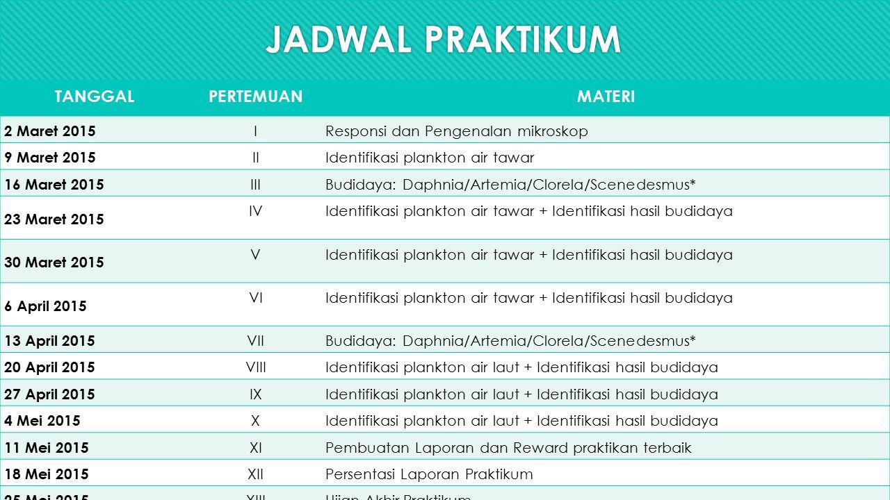 JADWAL PRAKTIKUM TANGGAL PERTEMUAN MATERI 2 Maret 2015 I