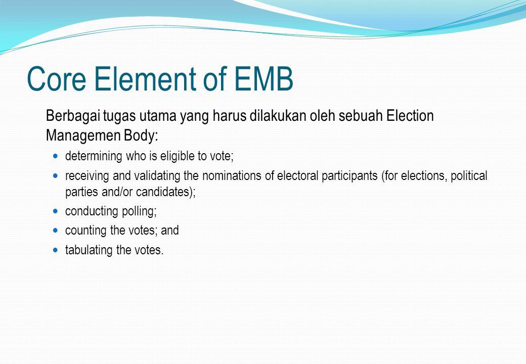 Core Element of EMB Berbagai tugas utama yang harus dilakukan oleh sebuah Election Managemen Body: determining who is eligible to vote;