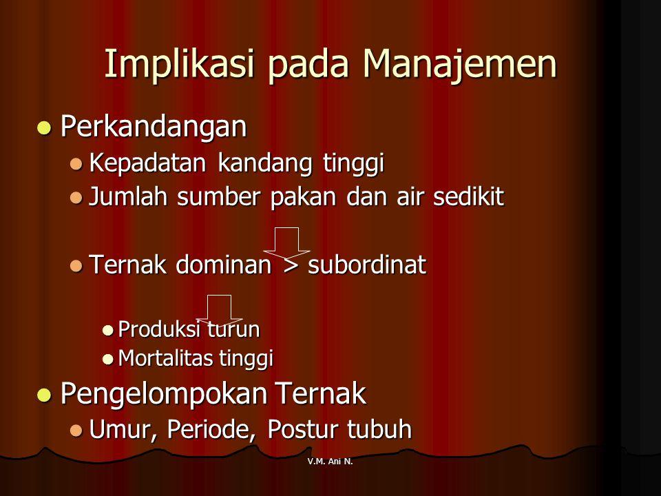 Implikasi pada Manajemen