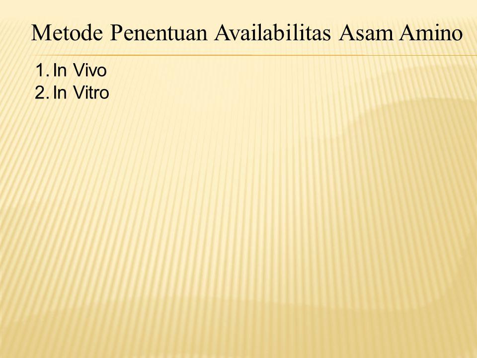 Metode Penentuan Availabilitas Asam Amino