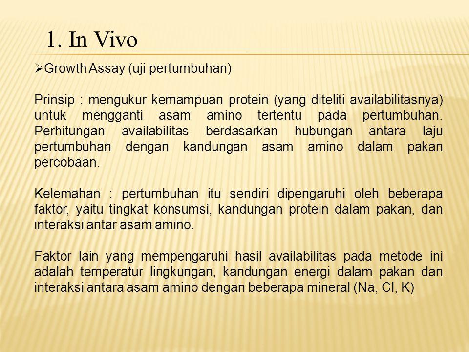 1. In Vivo Growth Assay (uji pertumbuhan)