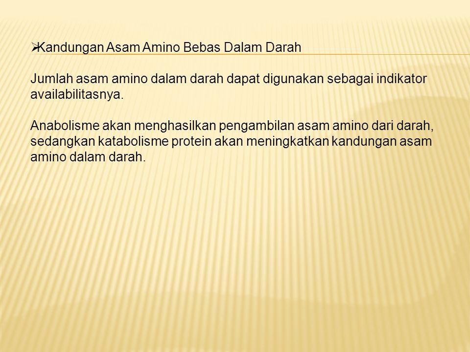 Kandungan Asam Amino Bebas Dalam Darah