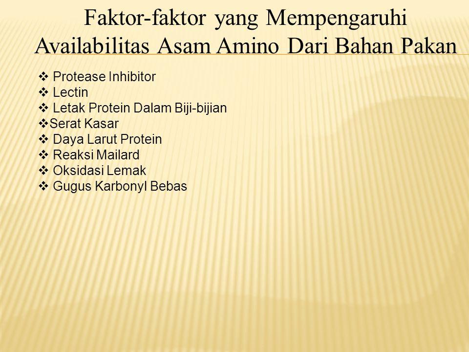 Faktor-faktor yang Mempengaruhi Availabilitas Asam Amino Dari Bahan Pakan