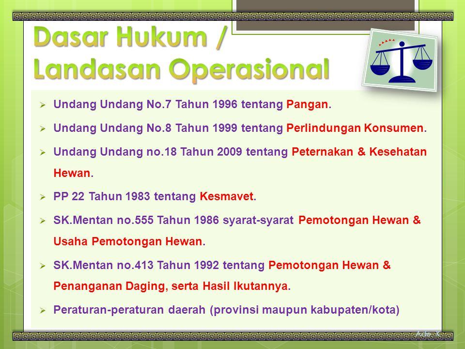 Dasar Hukum / Landasan Operasional