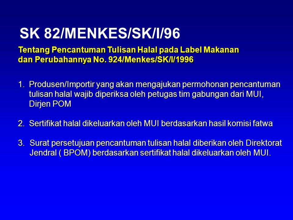 SK 82/MENKES/SK/I/96 Tentang Pencantuman Tulisan Halal pada Label Makanan dan Perubahannya No. 924/Menkes/SK/I/1996.