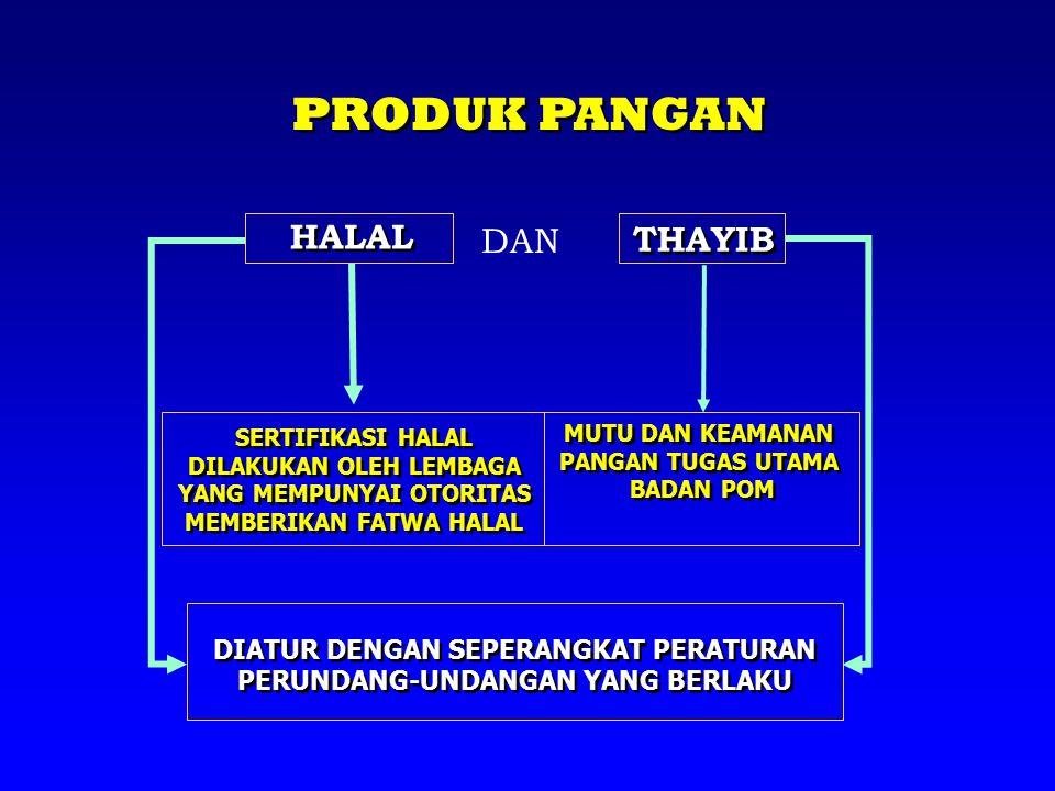 PRODUK PANGAN HALAL DAN THAYIB