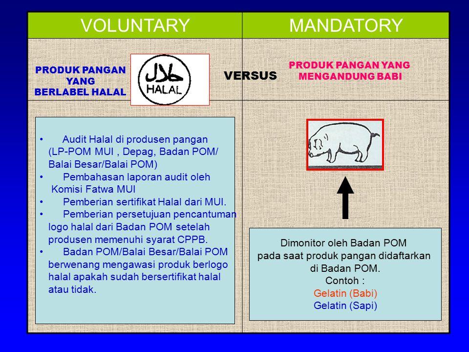 VOLUNTARY MANDATORY VERSUS Audit Halal di produsen pangan