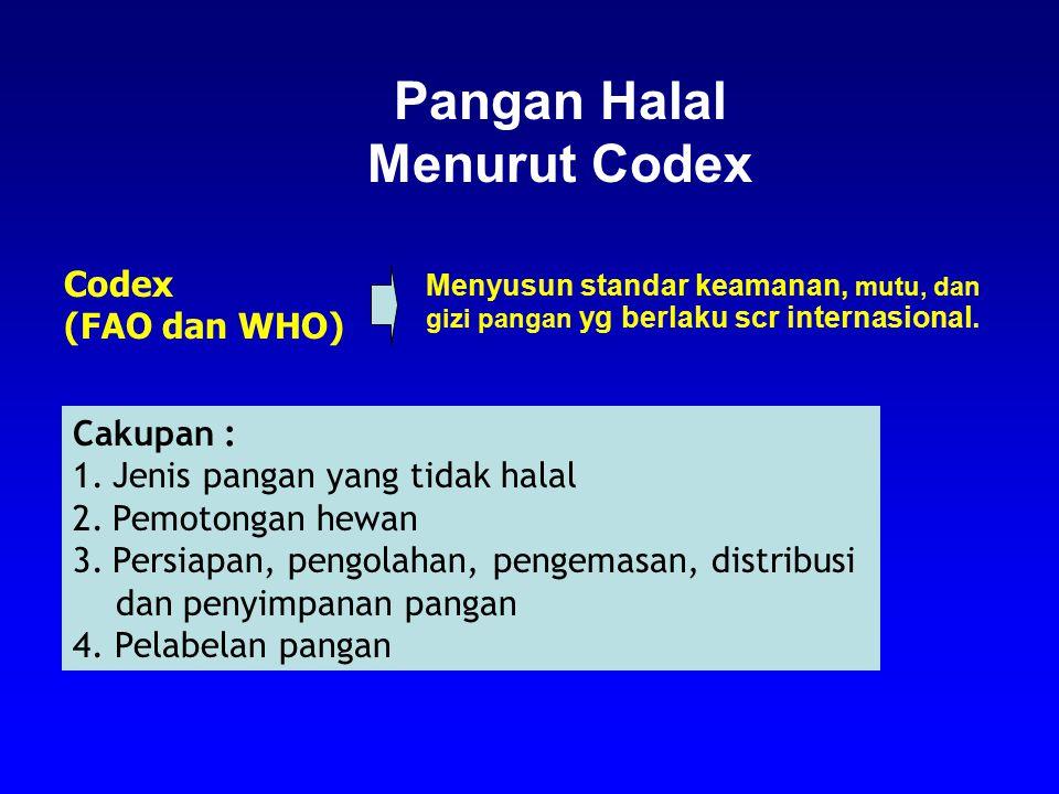 Pangan Halal Menurut Codex