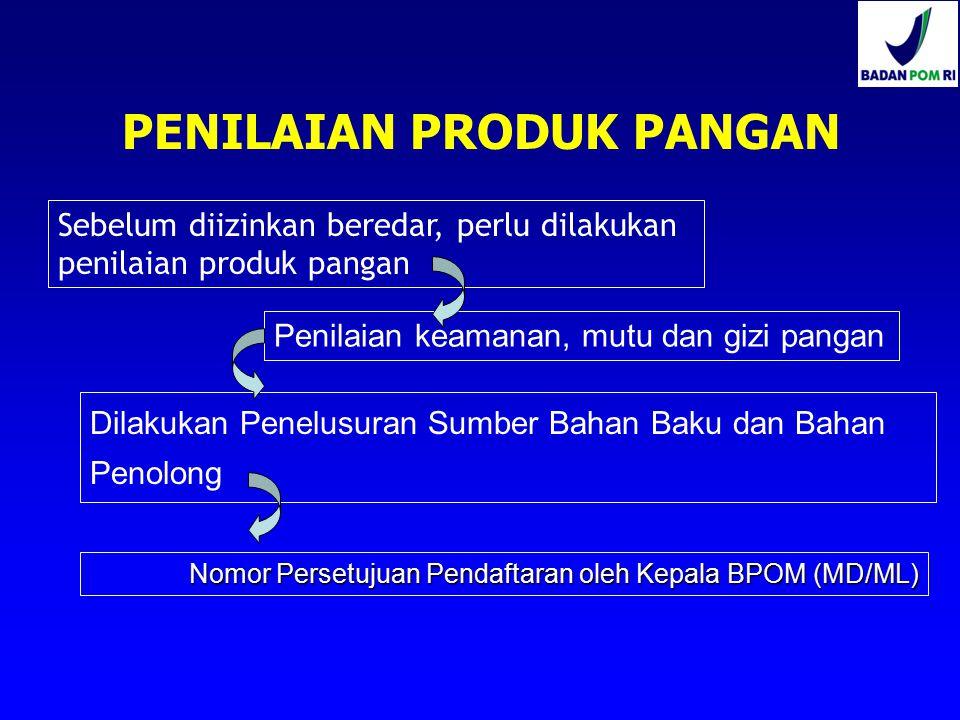 PENILAIAN PRODUK PANGAN