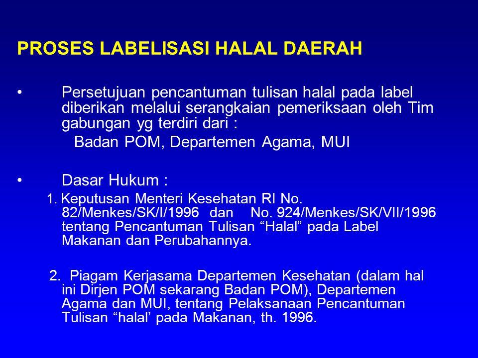 PROSES LABELISASI HALAL DAERAH