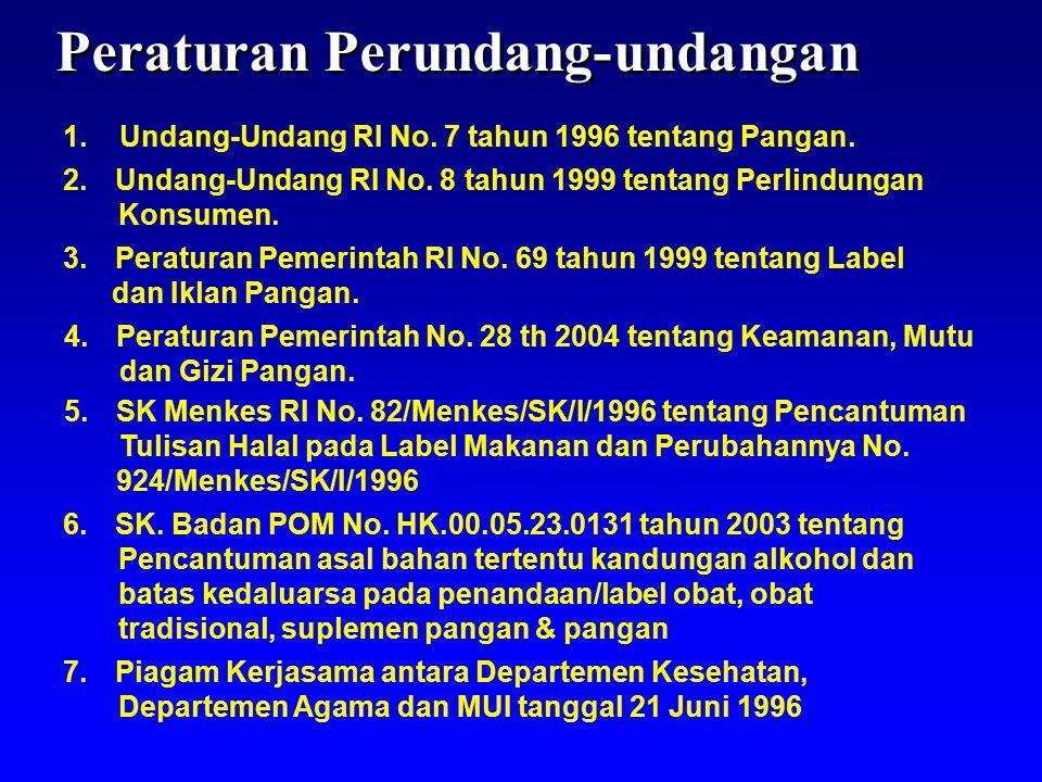 Peraturan Perundang-undangan