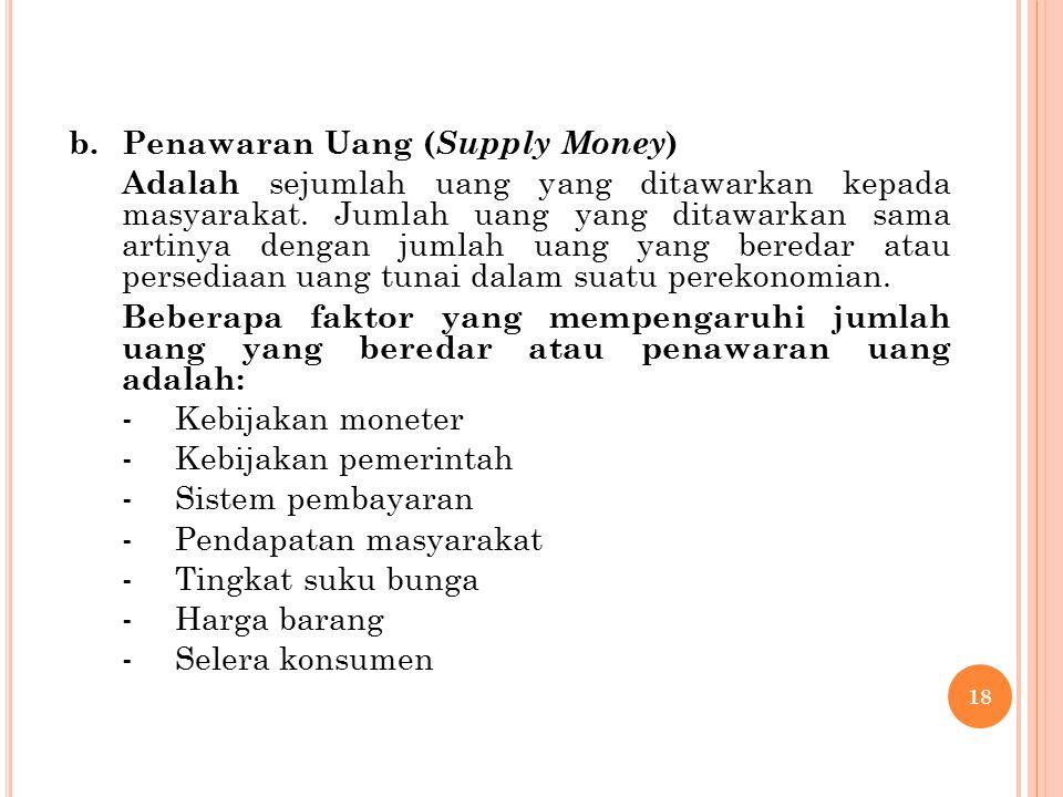 b. Penawaran Uang (Supply Money)