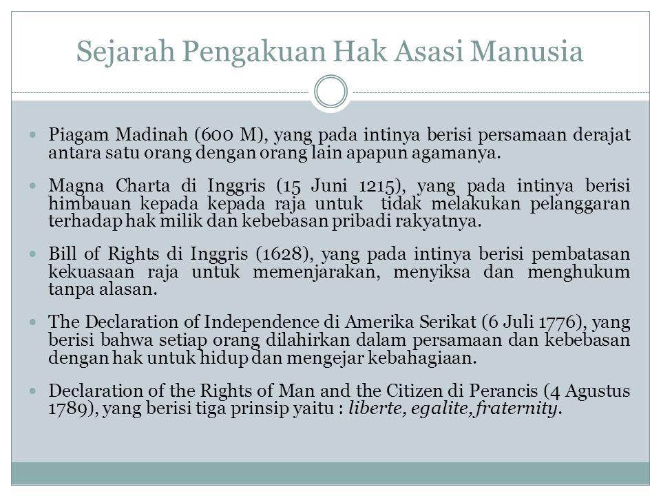 Sejarah Pengakuan Hak Asasi Manusia