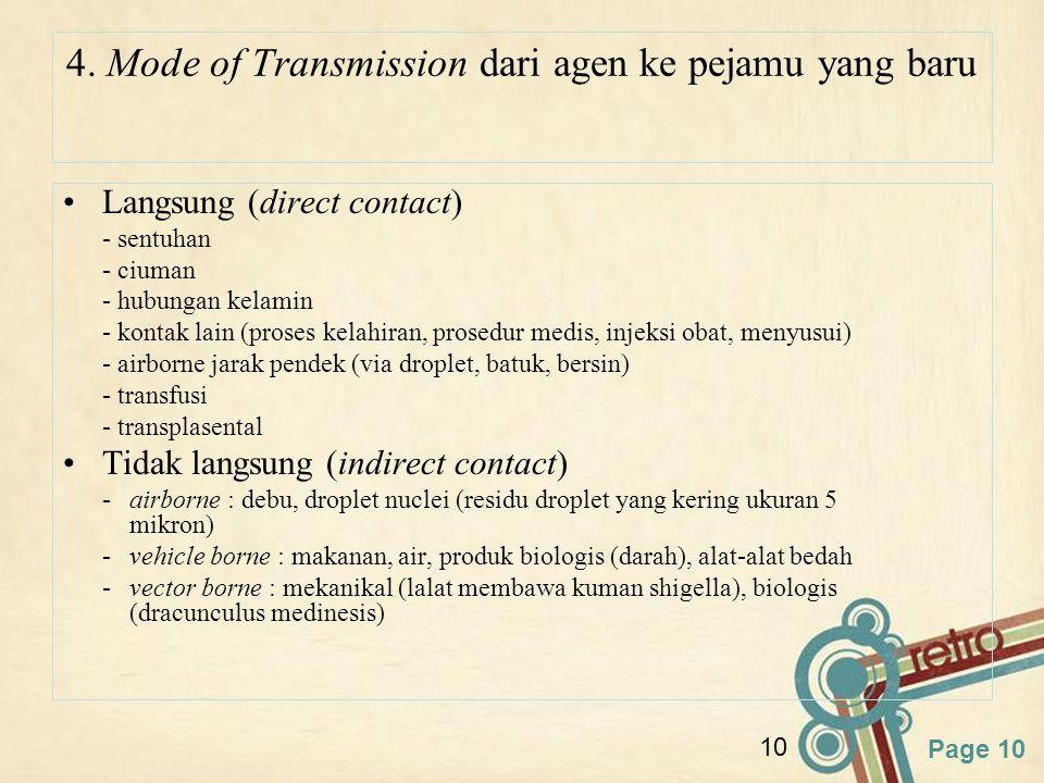 4. Mode of Transmission dari agen ke pejamu yang baru