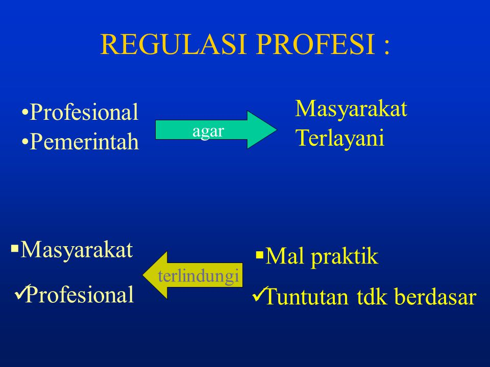 REGULASI PROFESI : Masyarakat Profesional Terlayani Pemerintah