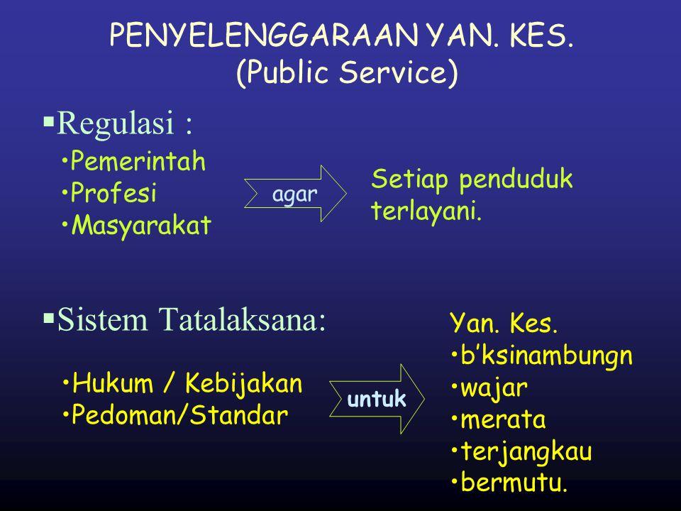 PENYELENGGARAAN YAN. KES. (Public Service)