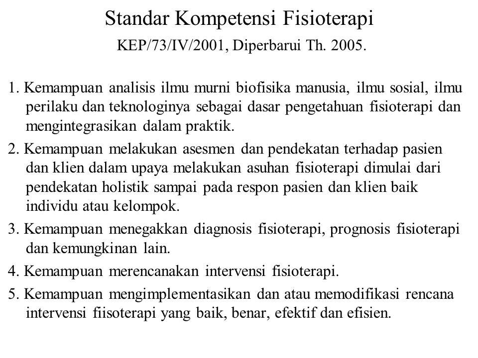 Standar Kompetensi Fisioterapi KEP/73/IV/2001, Diperbarui Th. 2005.