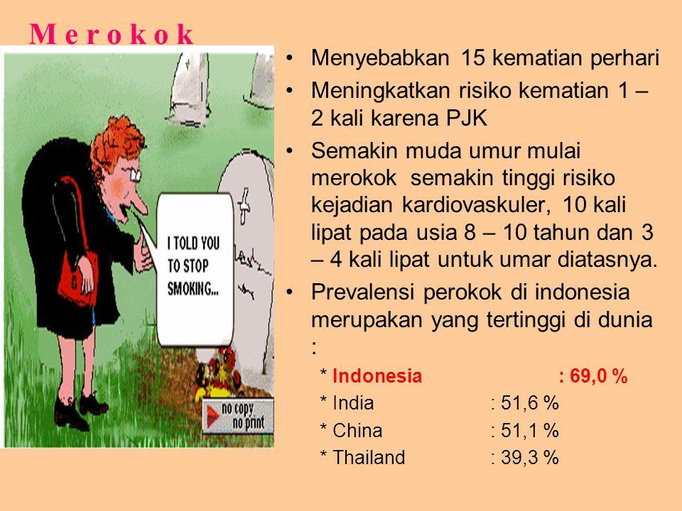 M e r o k o k Menyebabkan 15 kematian perhari