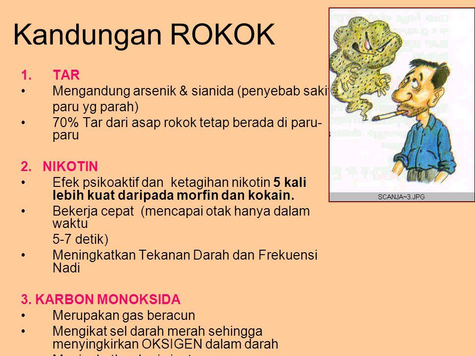 Kandungan ROKOK TAR Mengandung arsenik & sianida (penyebab sakit
